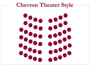 Chevron Theater Style